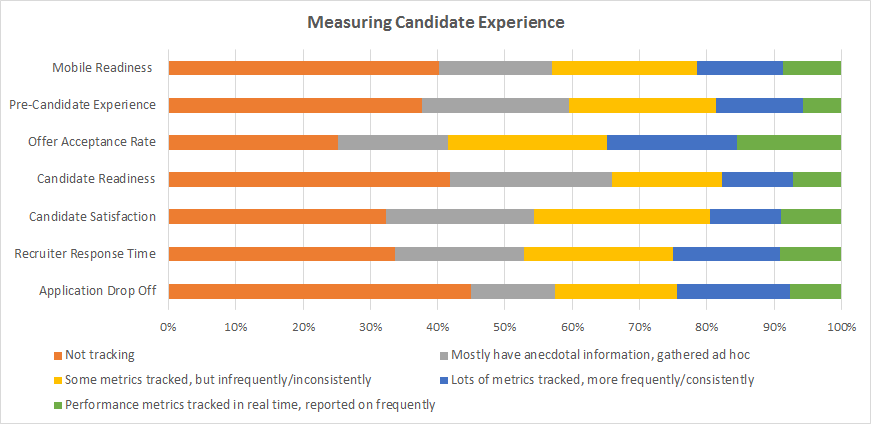 Measuring-Candidate-Experience.png